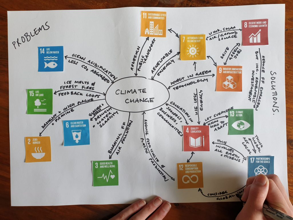 Systems Thinking with the SDG's